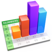 Numbers v3.0.1 Multilingual MacOSX