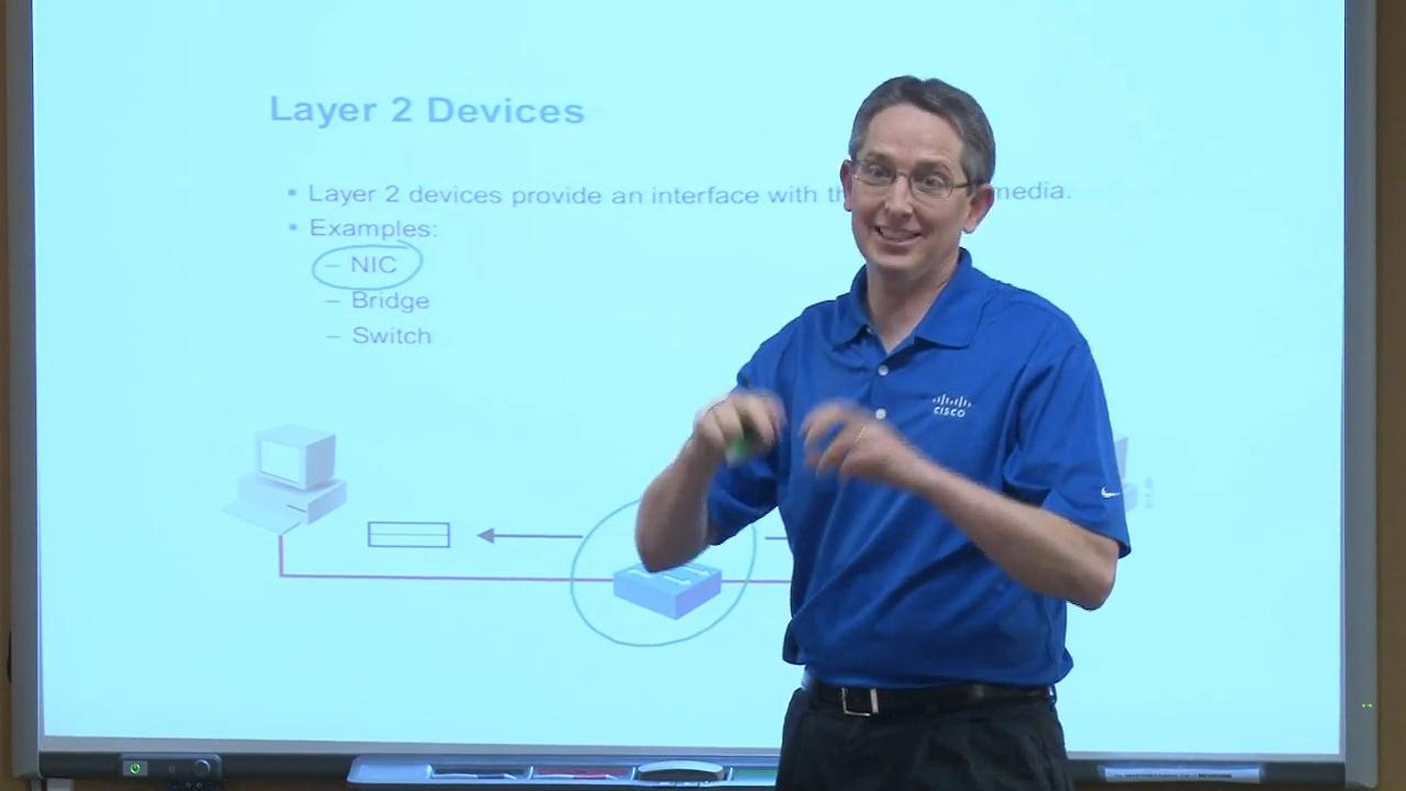 Networking and IPv4 Addressing Fundamentals
