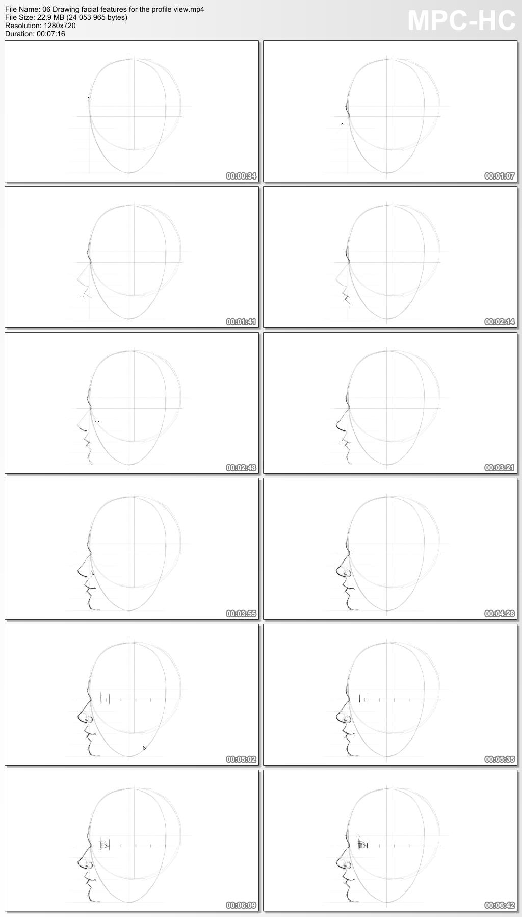 Dixxl Tuxxs - Methods for Drawing the Human Head
