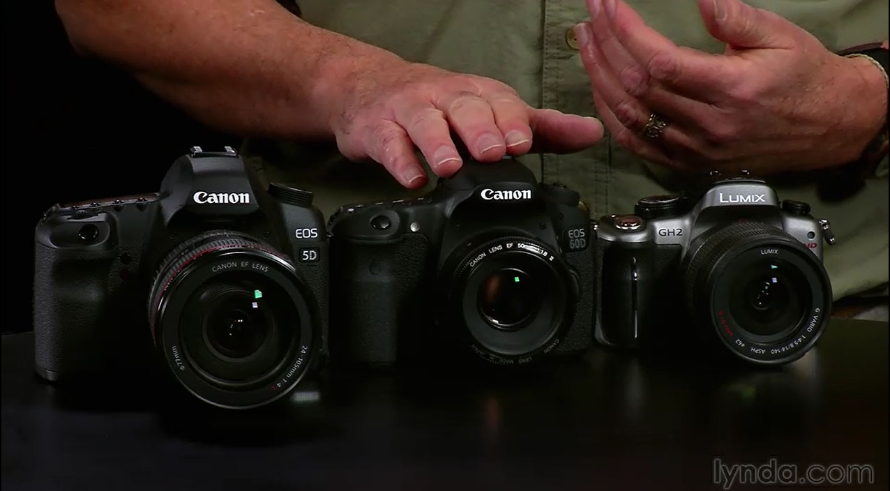 Video for Photographers: Shooting with a DSLR (Repost)