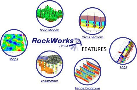 RockWare RockWorks 16 2014.6.2
