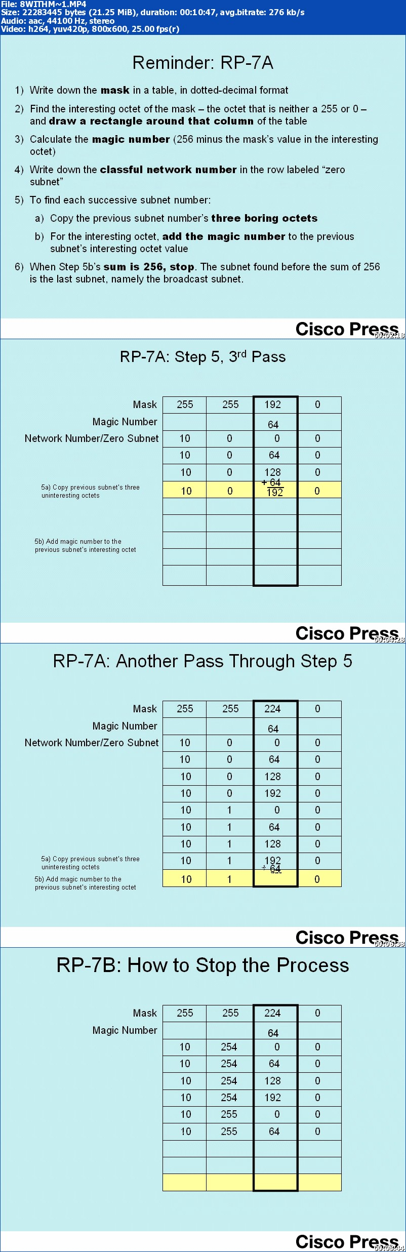 Cisco Press - CCENT/CCNA ICND1 640-822 Official Cert Guide