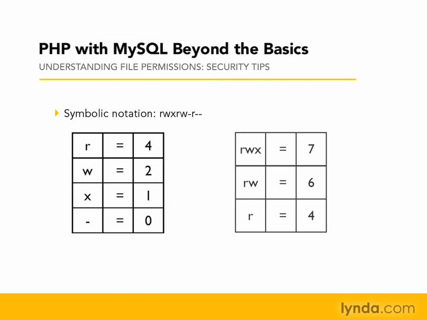 Kevin Skoglund: PHP with MySQL Beyond the Basics [repost]