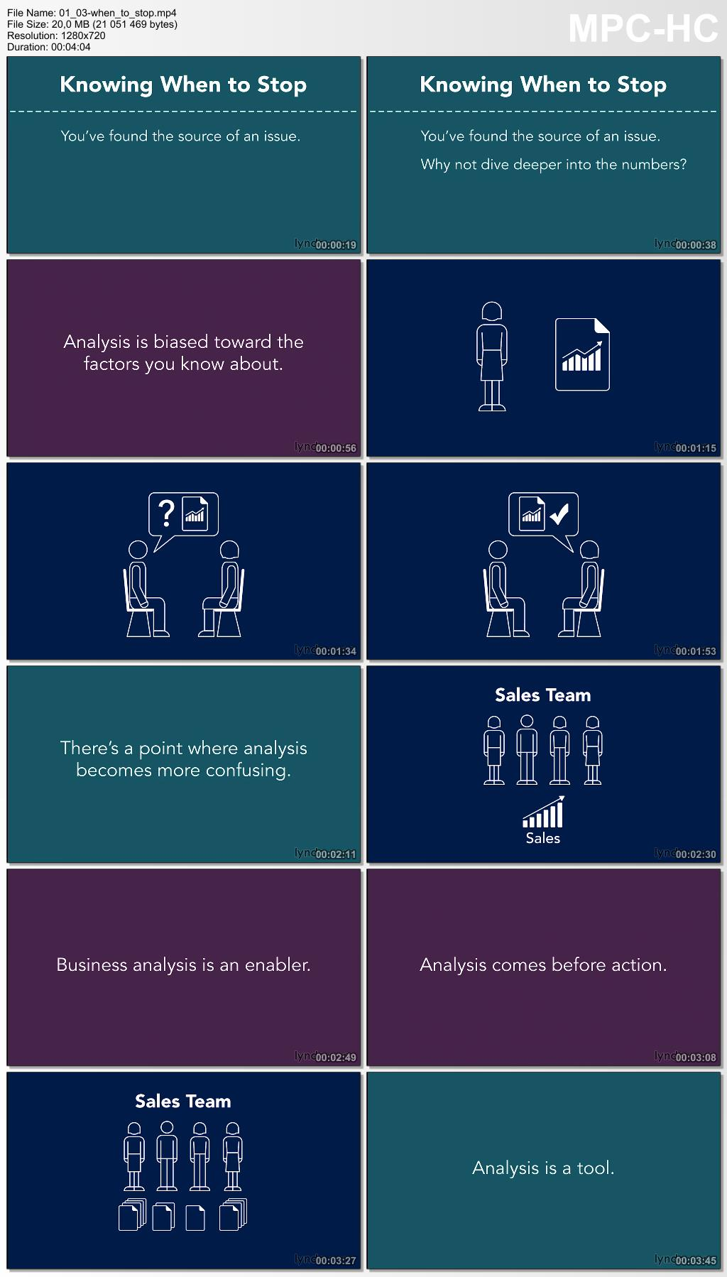Lynda - Financial Analysis: Introduction to Business Performance Analysis
