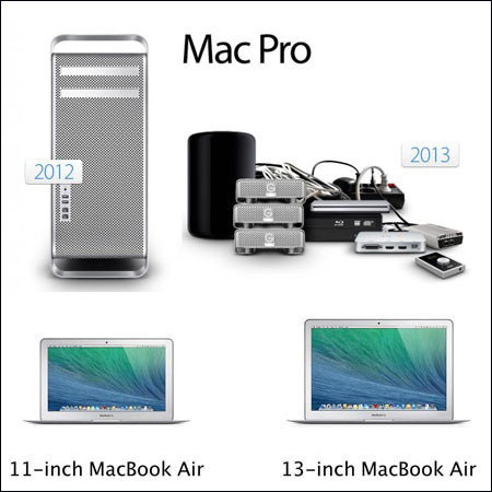 Apple Mac Library