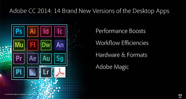 Adobe Creative Cloud 2014 Collection (Mac OS X)