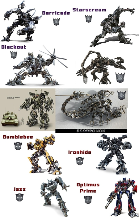 Transformers 3DS Max Super Pack Models
