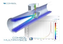 COMSOL Multiphysics 5.0 Windows/MacOsx/Linux Multilanguage