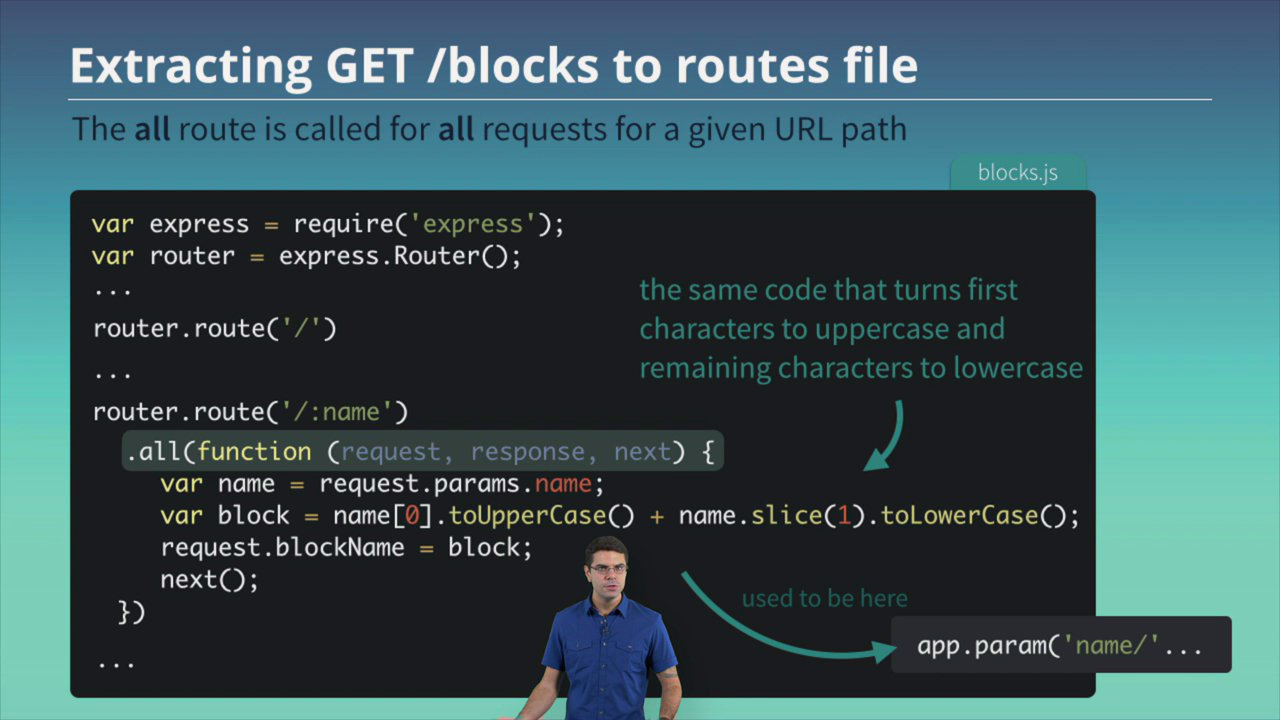 CodeSchool - Building Blocks of Express.js (2014)