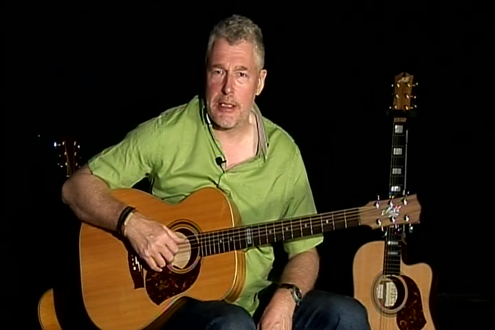 Acoustic Fingerstyle - Folk & Americana: Learning Fingerstyle with Max Milligan