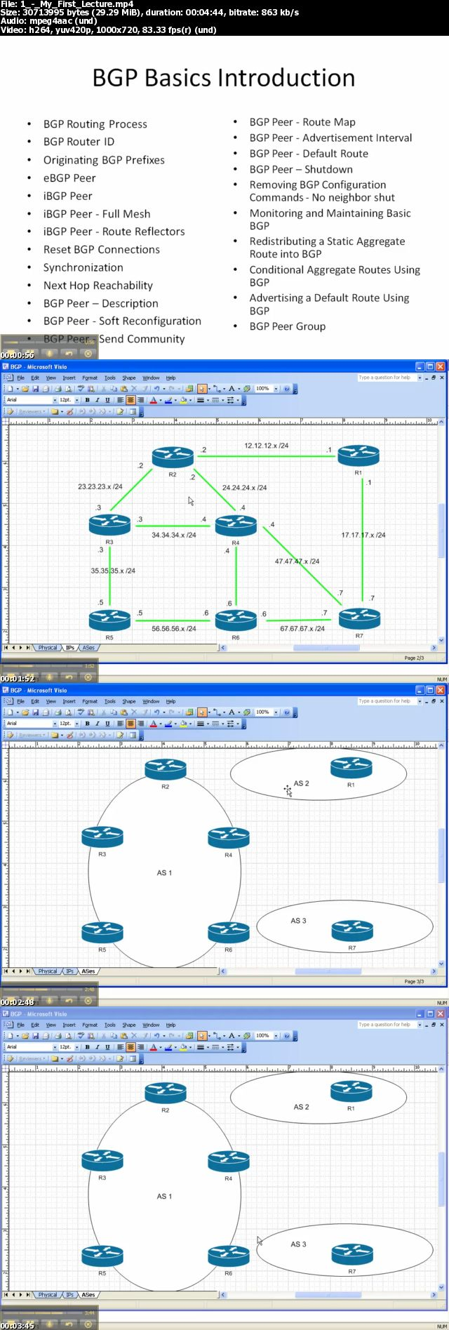 Cisco Network CCNP BGP