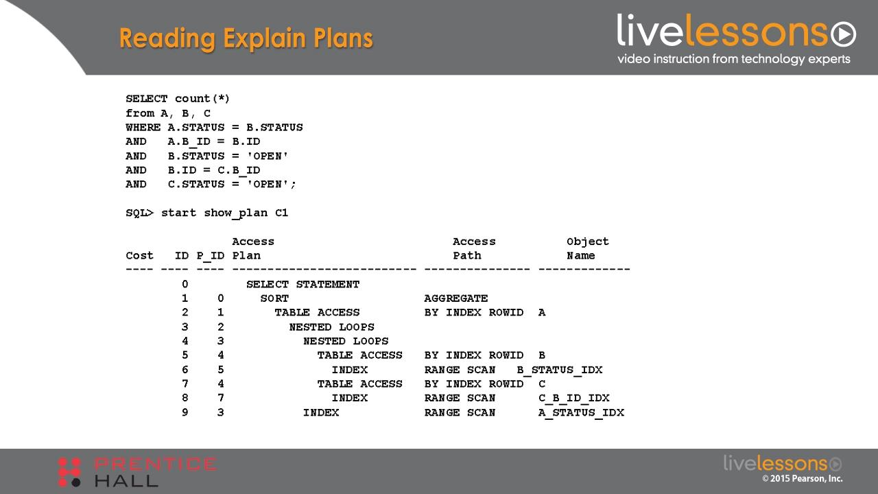 Oracle SQL Performance Tuning for Developers LiveLessons