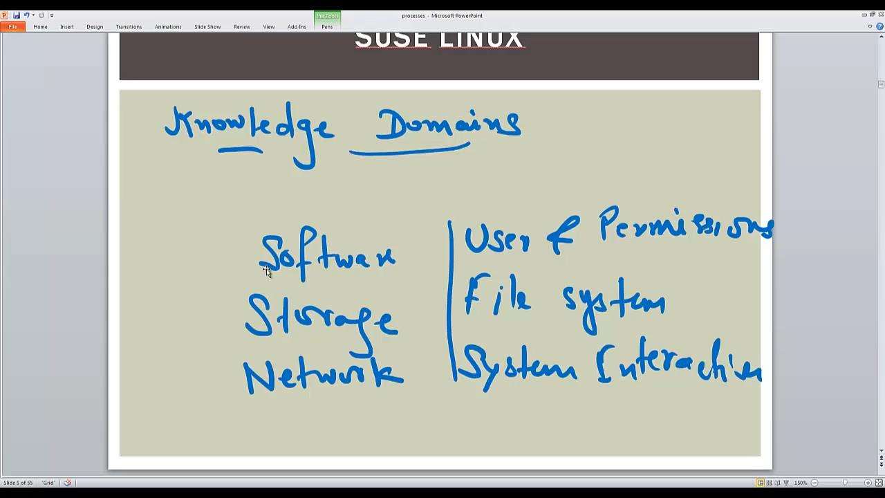 Linux System Administration for Beginners