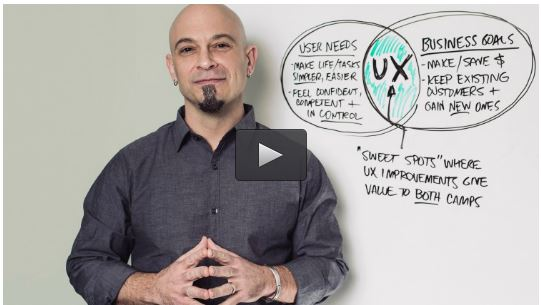 Udemy – UX & Web Design Master Course: Strategy, Design, Development