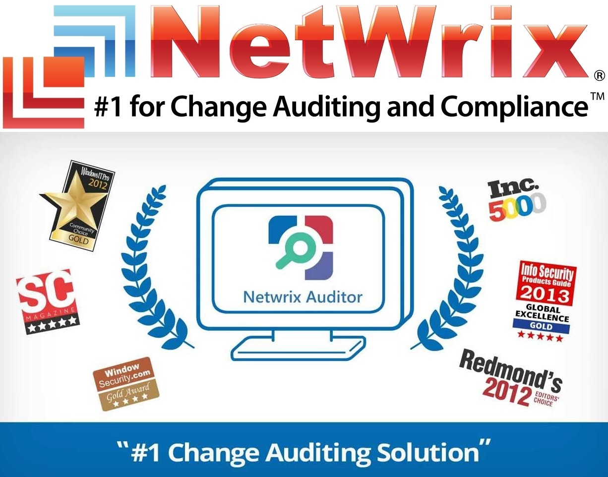 Netwrix Auditor Enterprise 6.0.190