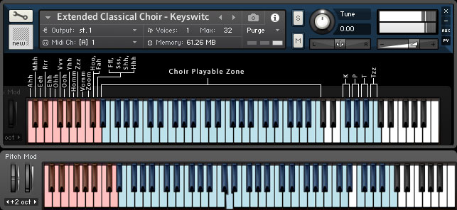 Best Service Extended Classical Choir Keyswitched KONTAKT
