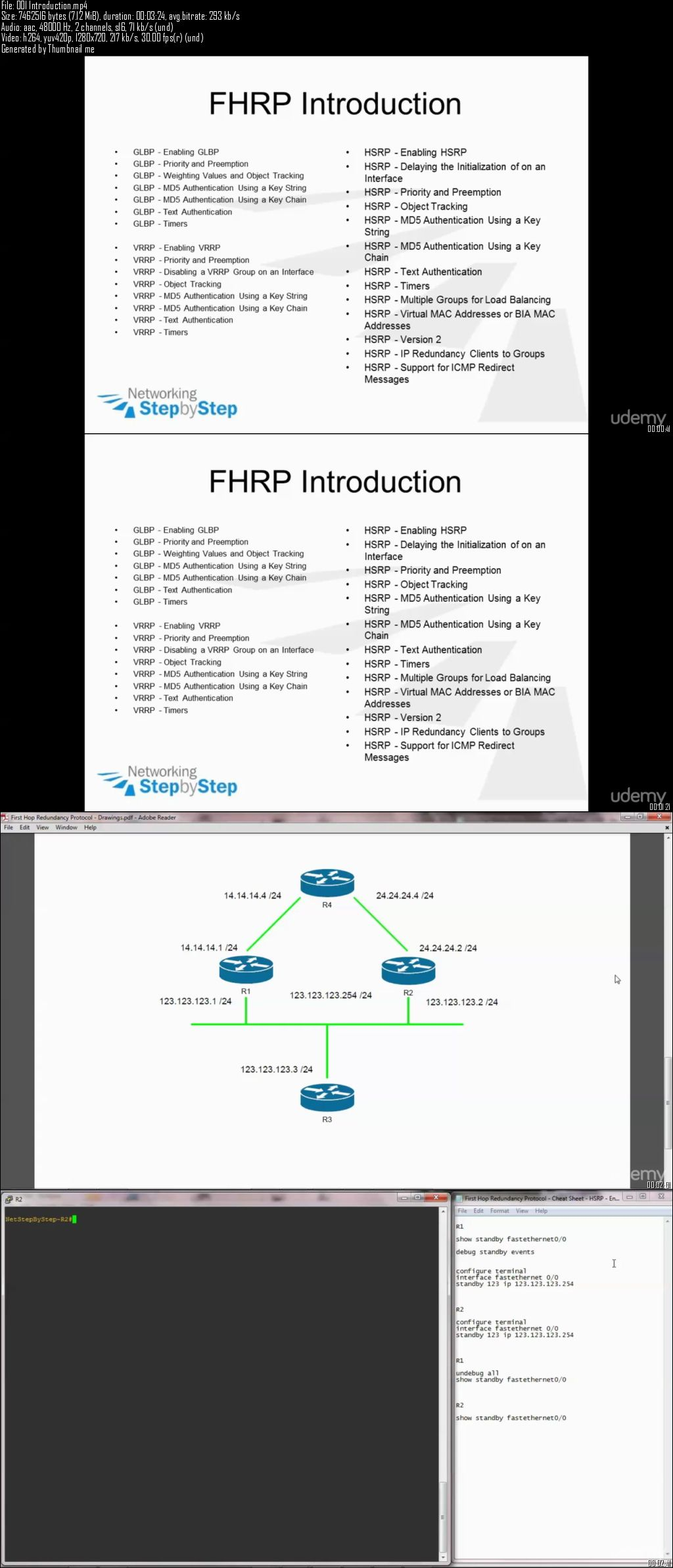 Cisco Network CCNA FHRP