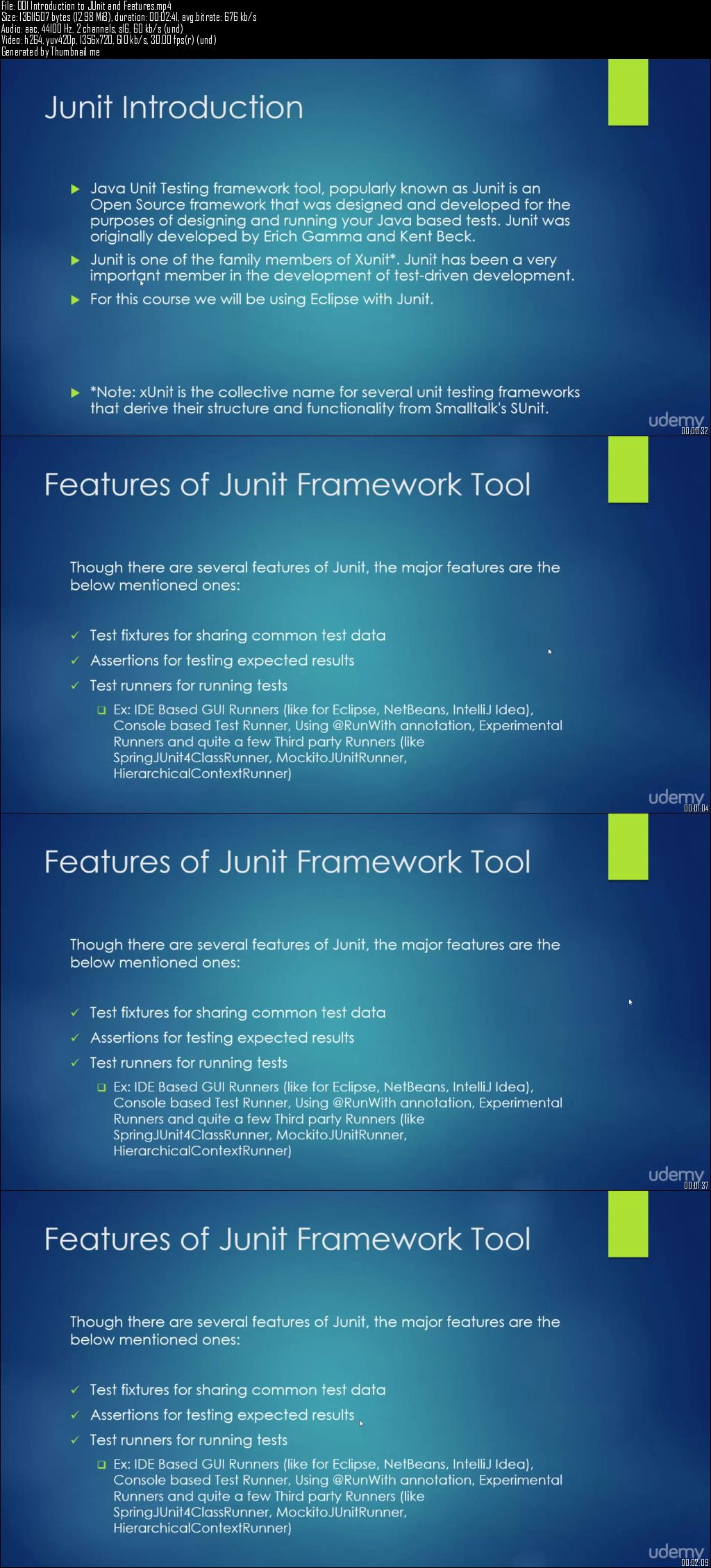 Basics of JUnit Framework