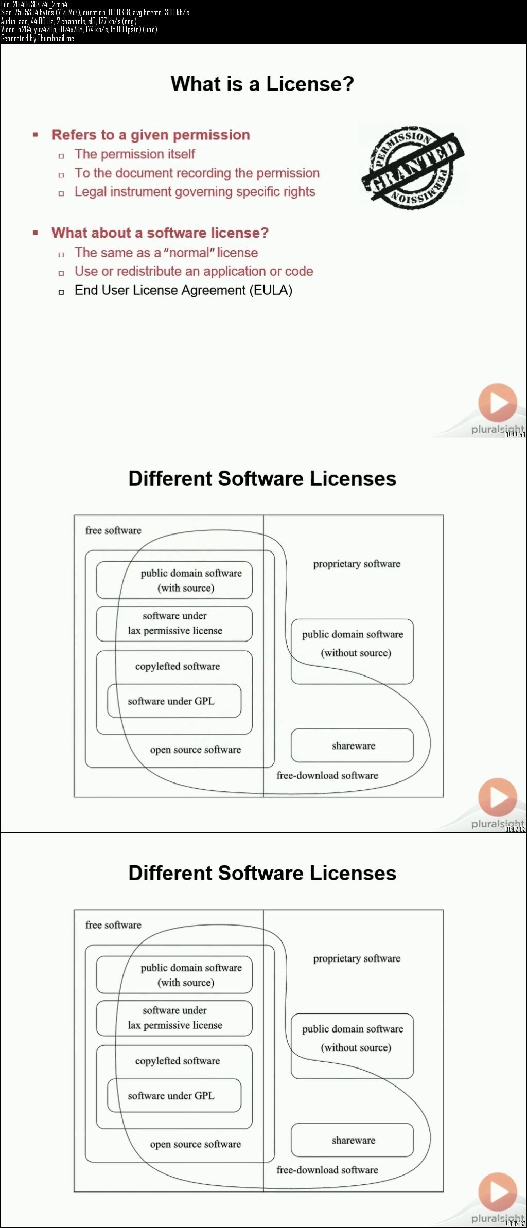Licensing .NET Applications
