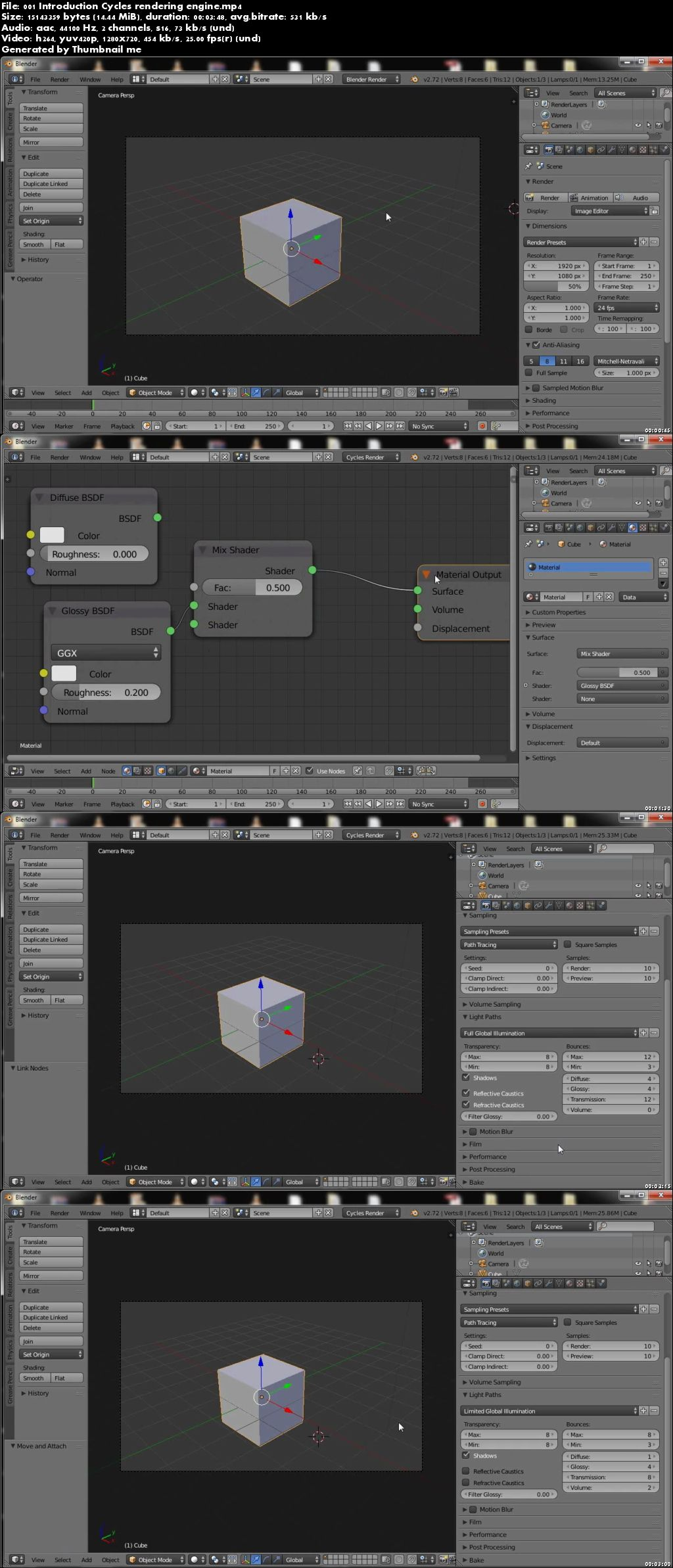 Cycles rendering engine in Blender 3D - Complete Guide