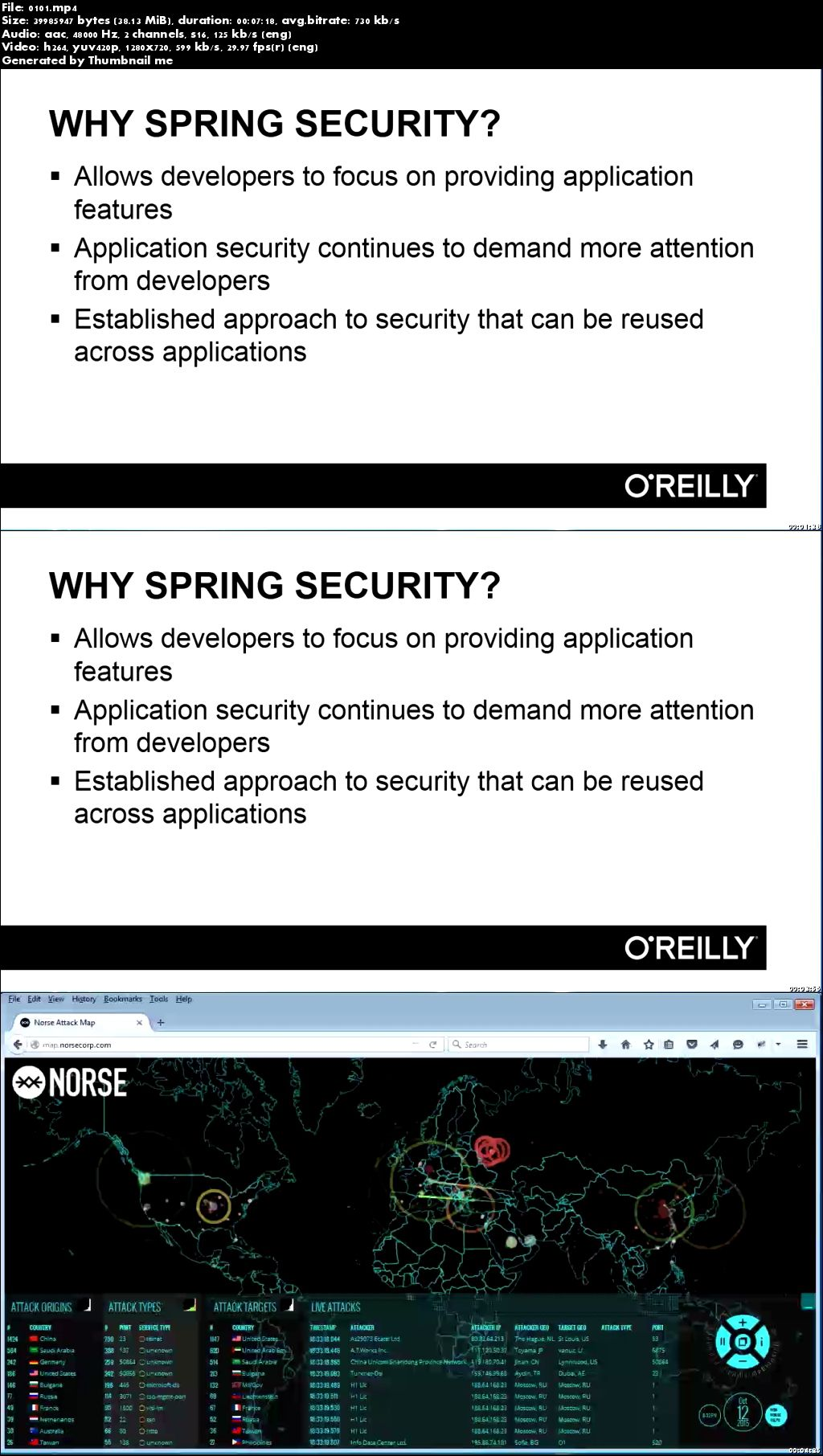 Securing Java Web Applications with Spring Security