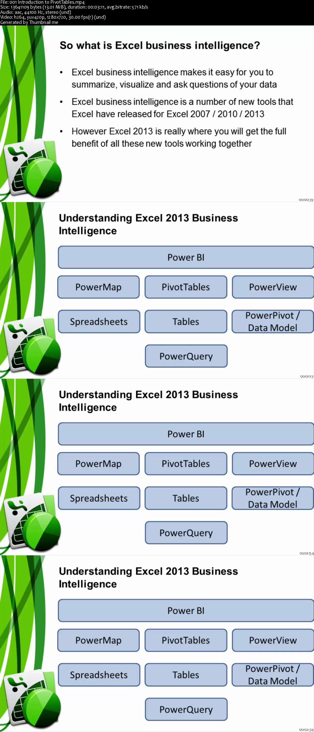 Amazing Reports and Data Analysis with Excel Pivot Tables