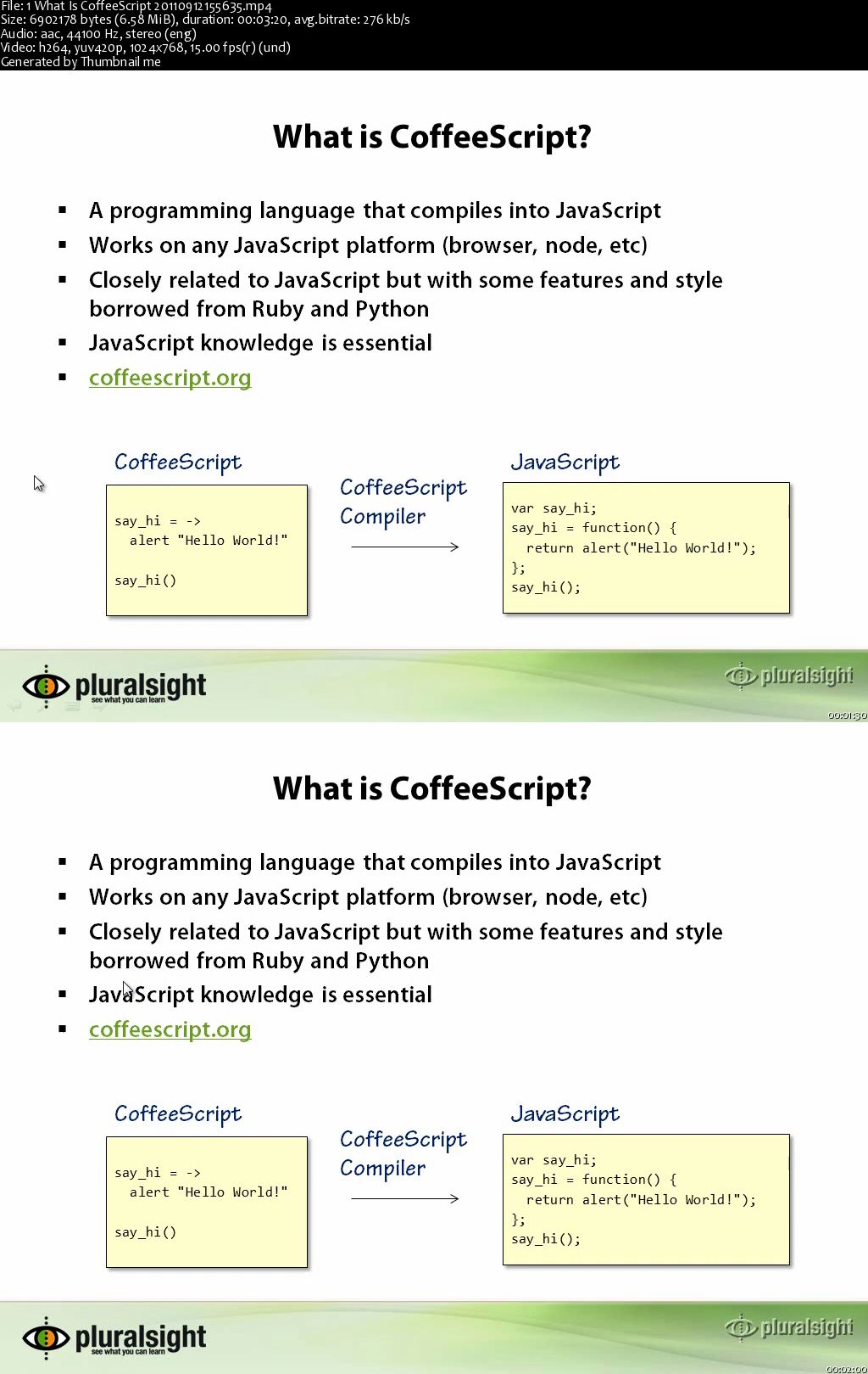 CoffeeScript Fundamentals