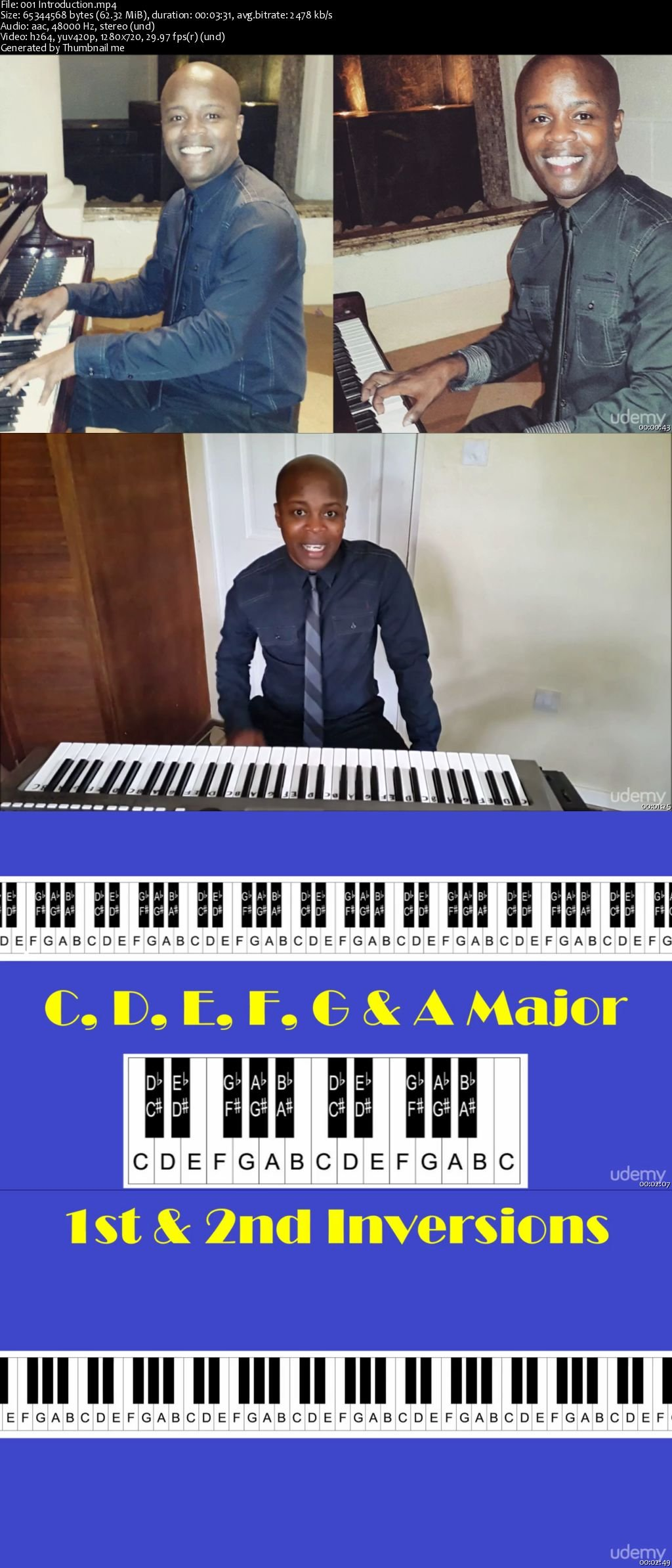 Piano Lessons - How To Play Piano The Fun, Fast & Easy Way