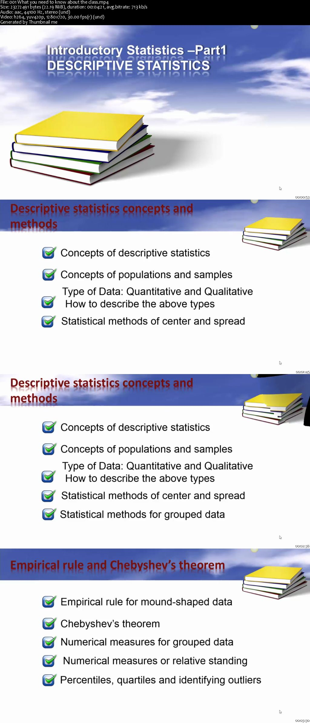 Introductory statistics Part1: Descriptive Statistics