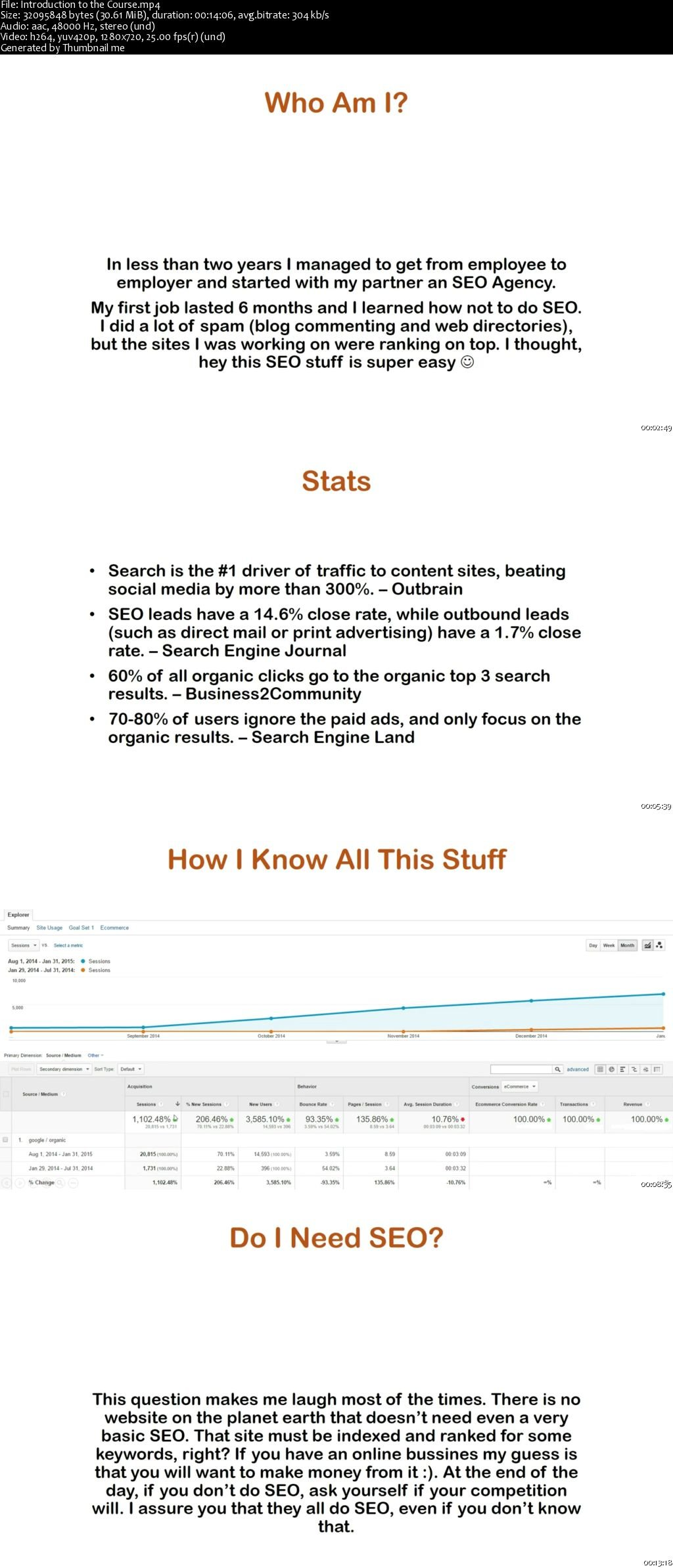SEO Traffic Ignition Training - From Beginner to Master