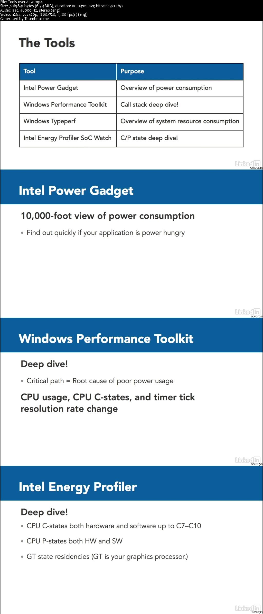 Optimizing Code with Windows Power Tools