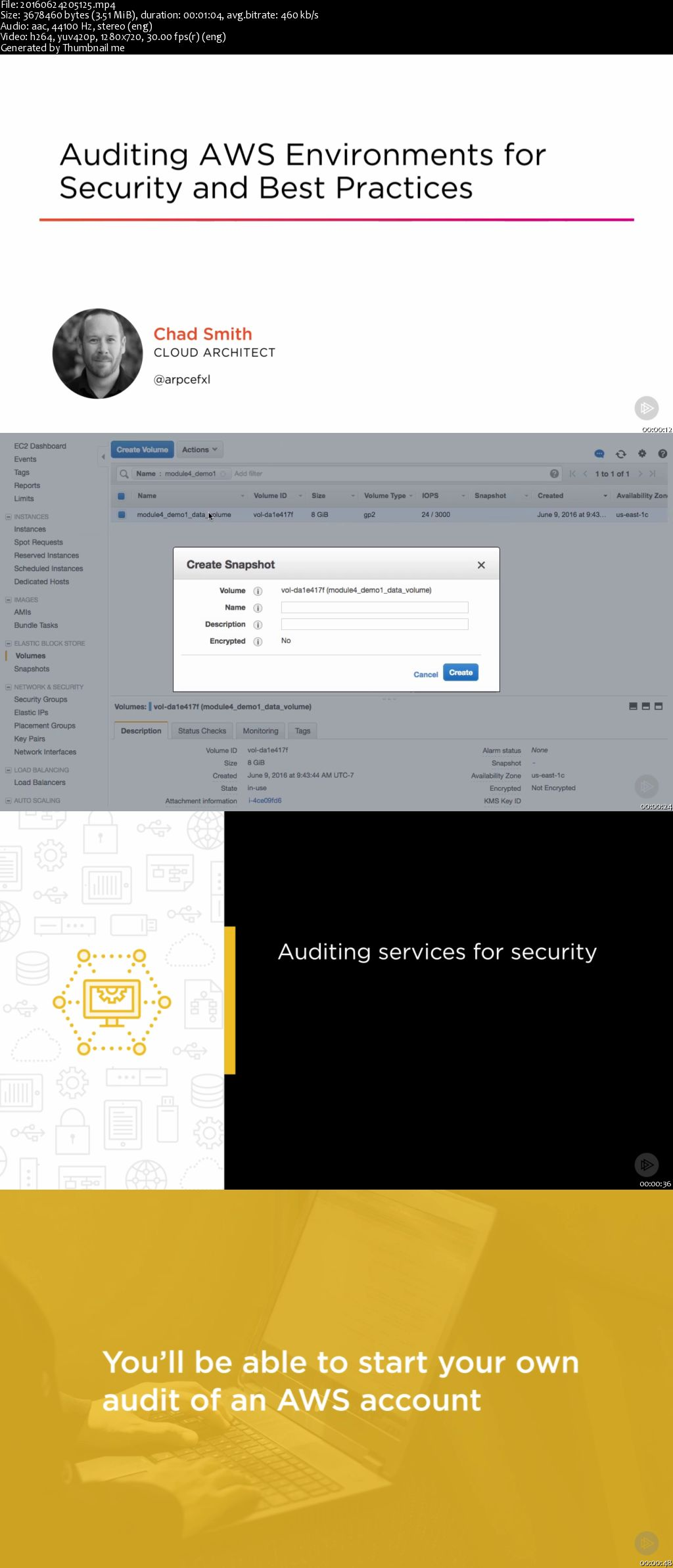 Auditing AWS Environments for Security and Best Practices