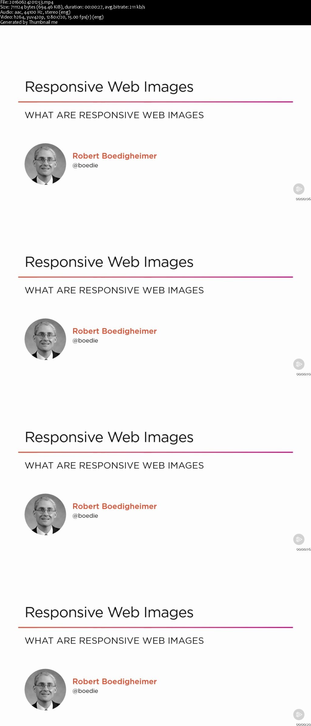 Responsive Web Images