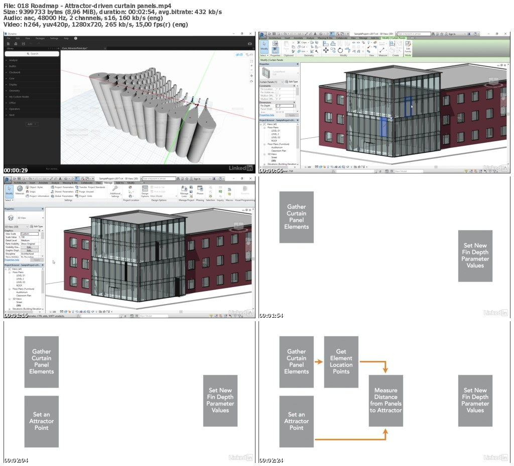 Lynda - Dynamo for Revit Workflow