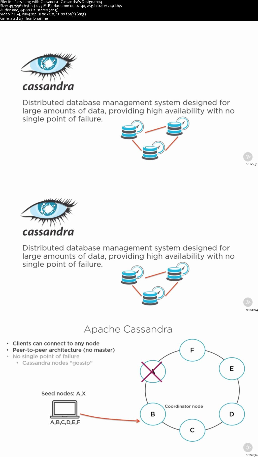 Applying the Lambda Architecture with Spark, Kafka, and Cassandra (2016)