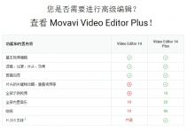 Movavi Video Editor 14.3.0 Multilingual