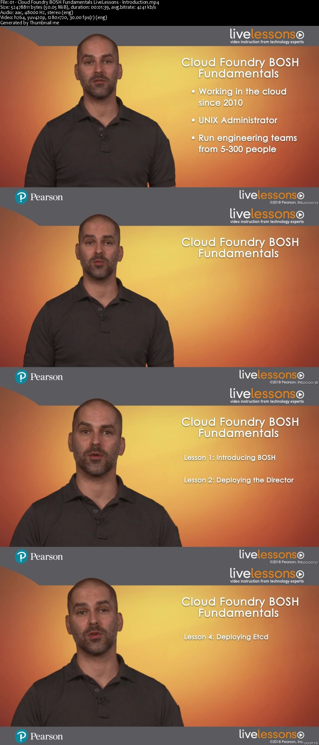 Cloud Foundry BOSH Fundamentals