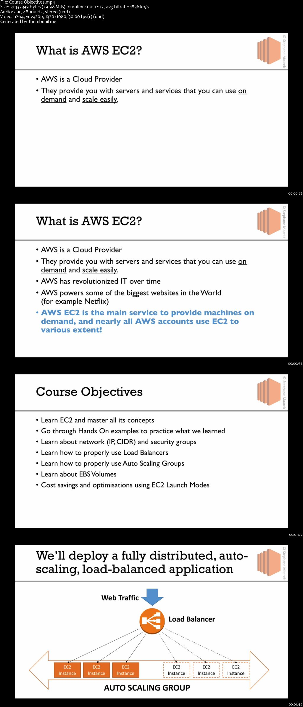 Amazon EC2 Master Class (with Auto Scaling and Load Balancer)